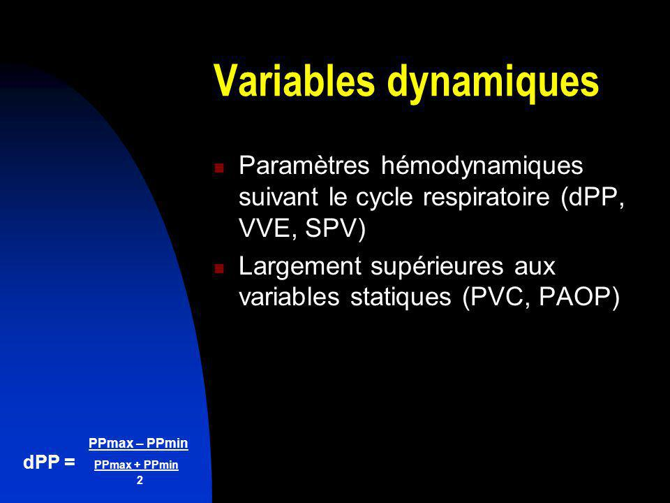 Variables dynamiques Paramètres hémodynamiques suivant le cycle respiratoire (dPP, VVE, SPV)