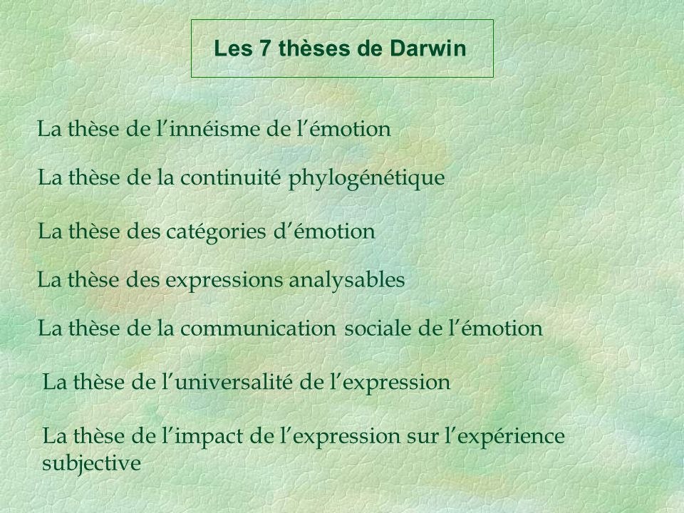 La thèse de l'innéisme de l'émotion