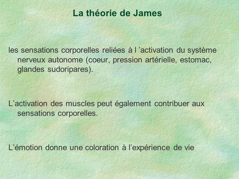 La théorie de James