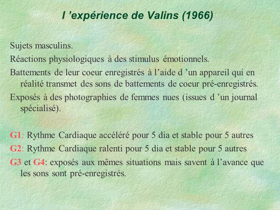 l 'expérience de Valins (1966)