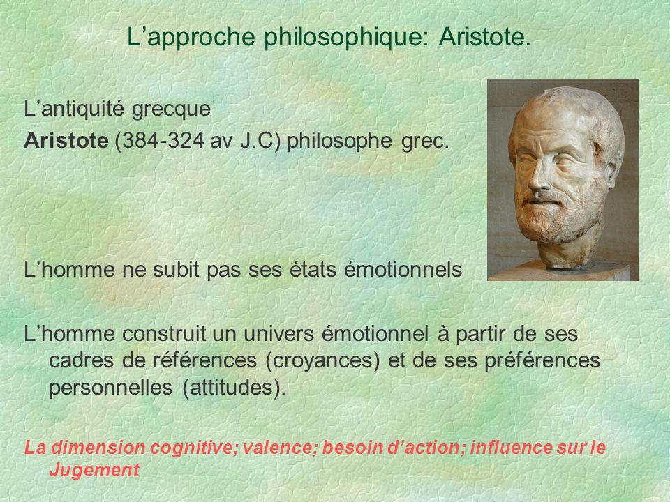 L'approche philosophique: Aristote.