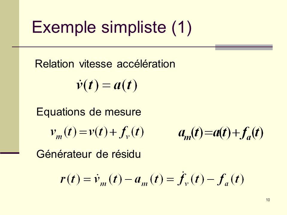 Exemple simpliste (1) Relation vitesse accélération