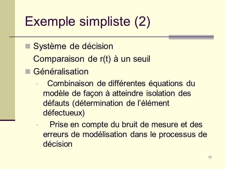 Exemple simpliste (2) Système de décision
