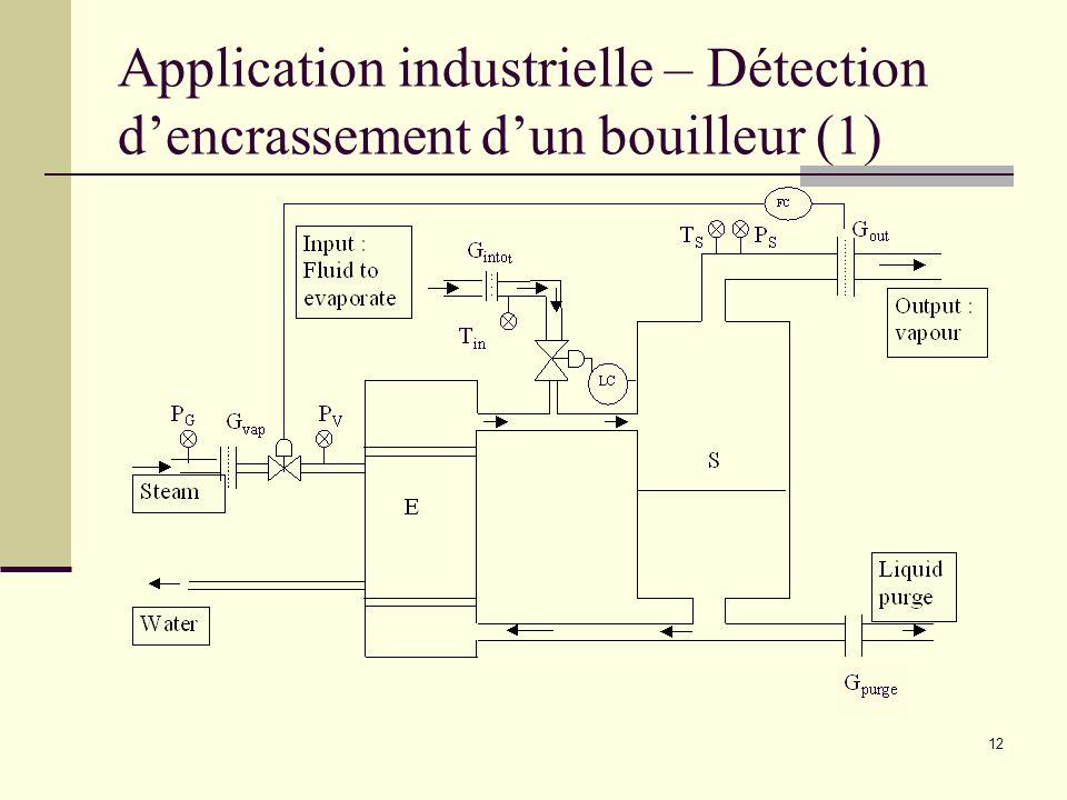 Application industrielle – Détection d'encrassement d'un bouilleur (1)