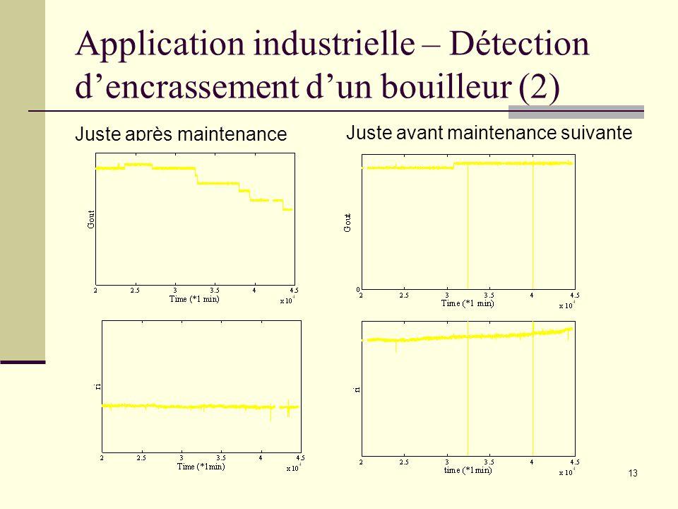 Application industrielle – Détection d'encrassement d'un bouilleur (2)