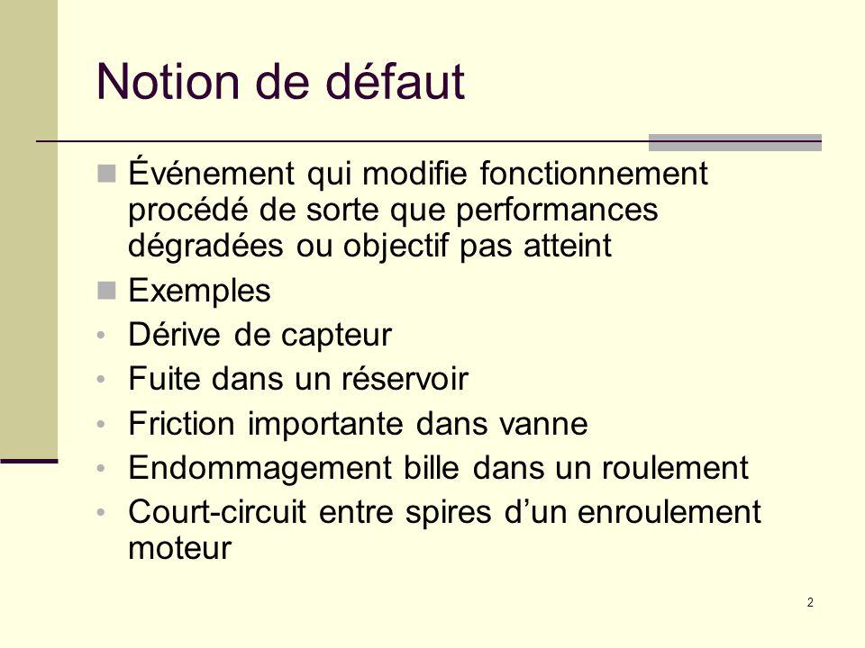 Notion de défaut Événement qui modifie fonctionnement procédé de sorte que performances dégradées ou objectif pas atteint.