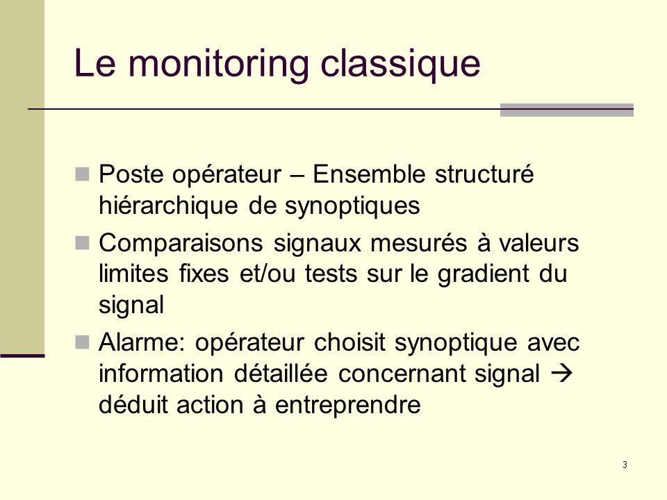 Le monitoring classique