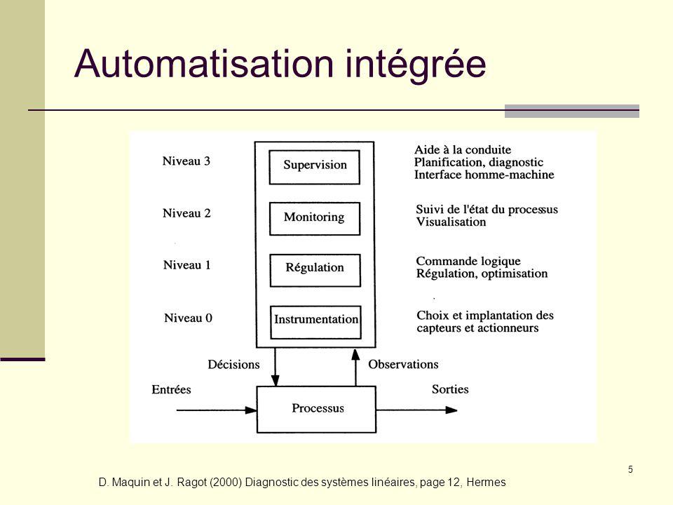 Automatisation intégrée