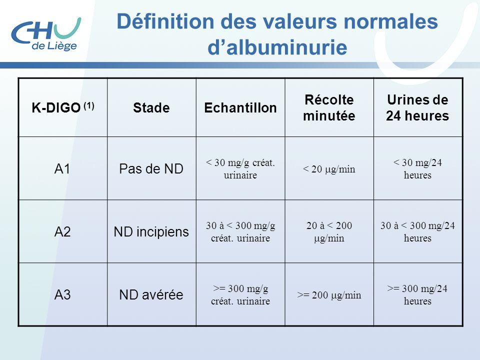 Définition des valeurs normales d'albuminurie