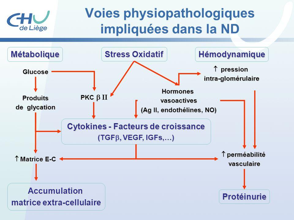 Voies physiopathologiques impliquées dans la ND