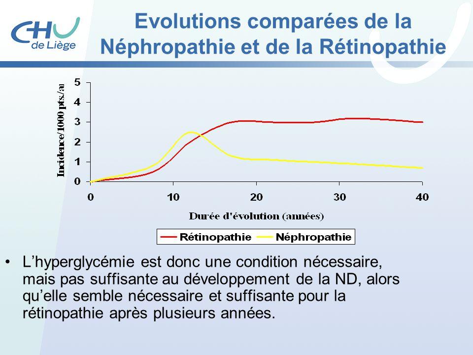 Evolutions comparées de la Néphropathie et de la Rétinopathie
