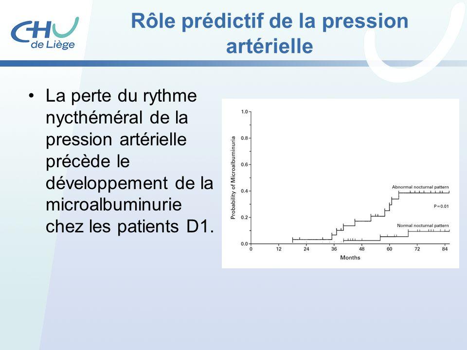 Rôle prédictif de la pression artérielle