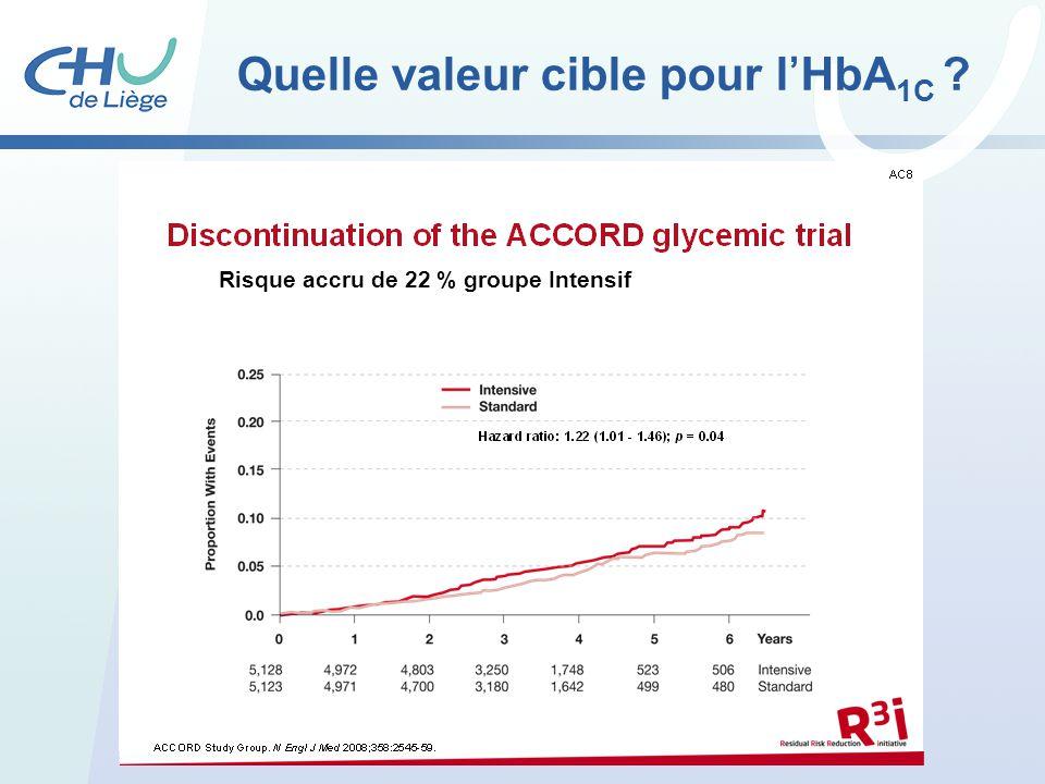 Quelle valeur cible pour l'HbA1C