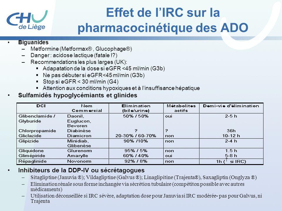 Effet de l'IRC sur la pharmacocinétique des ADO