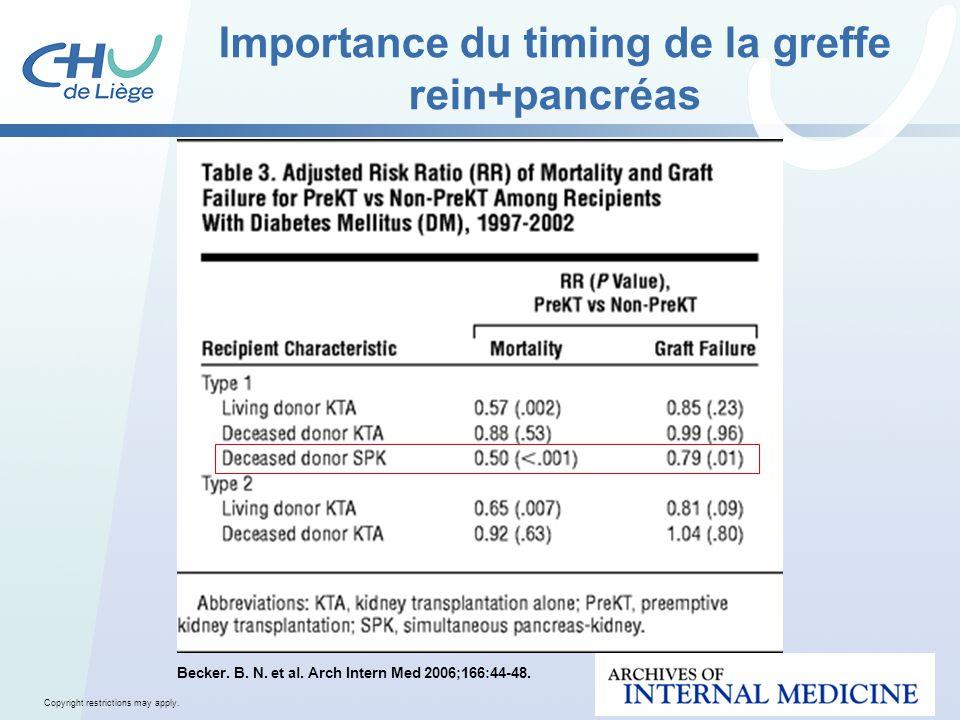 Importance du timing de la greffe rein+pancréas