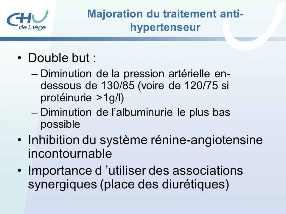 Majoration du traitement anti-hypertenseur