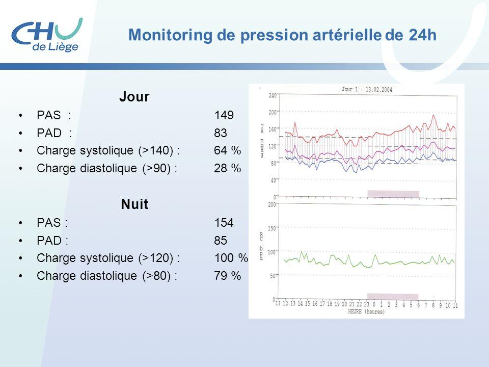 Monitoring de pression artérielle de 24h