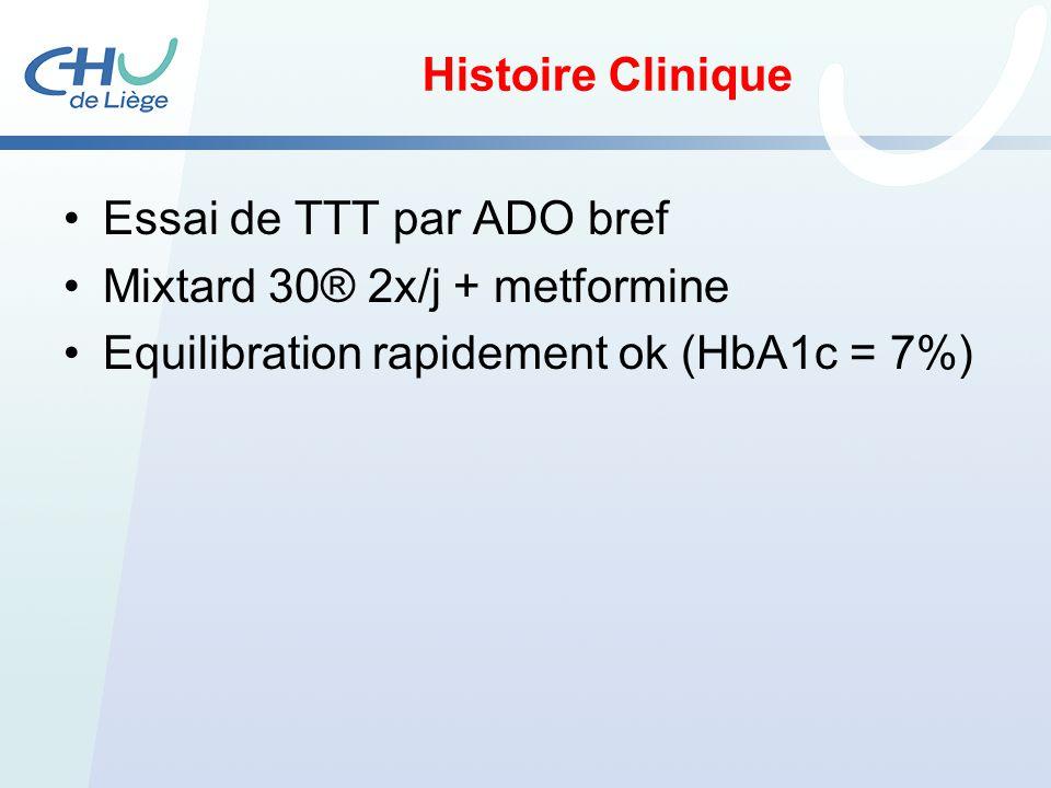 Histoire Clinique Essai de TTT par ADO bref. Mixtard 30® 2x/j + metformine.