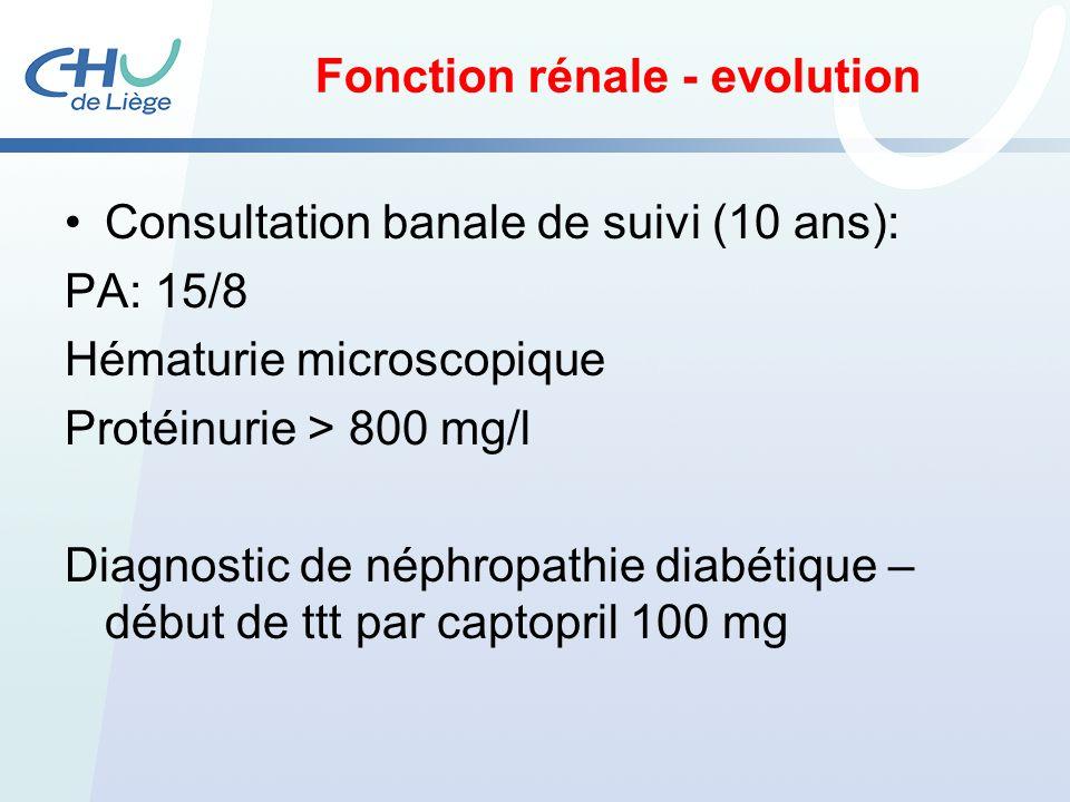 Fonction rénale - evolution
