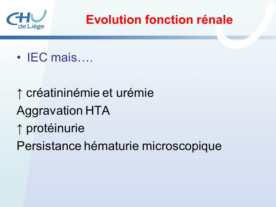 Evolution fonction rénale