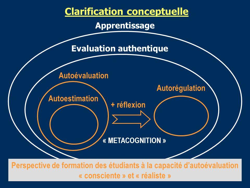 Clarification conceptuelle