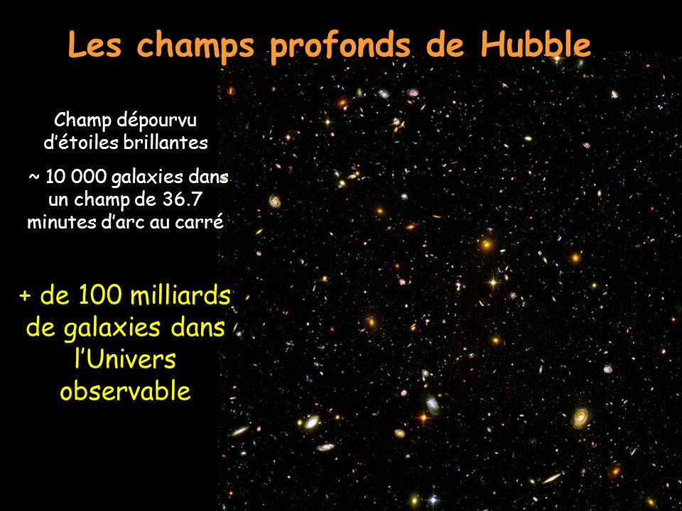 Les champs profonds de Hubble