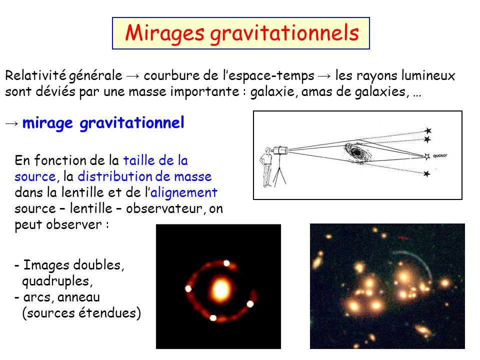 Mirages gravitationnels