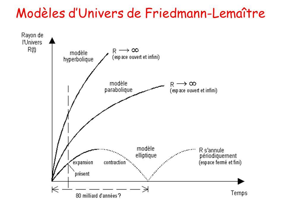 Modèles d'Univers de Friedmann-Lemaître