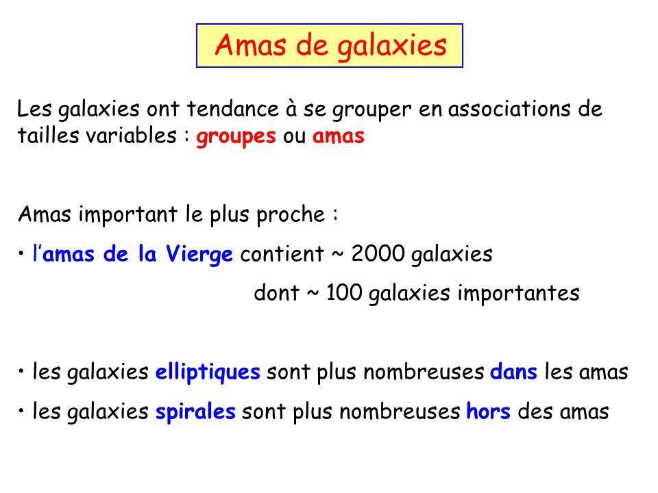 Amas de galaxies Les galaxies ont tendance à se grouper en associations de tailles variables : groupes ou amas.