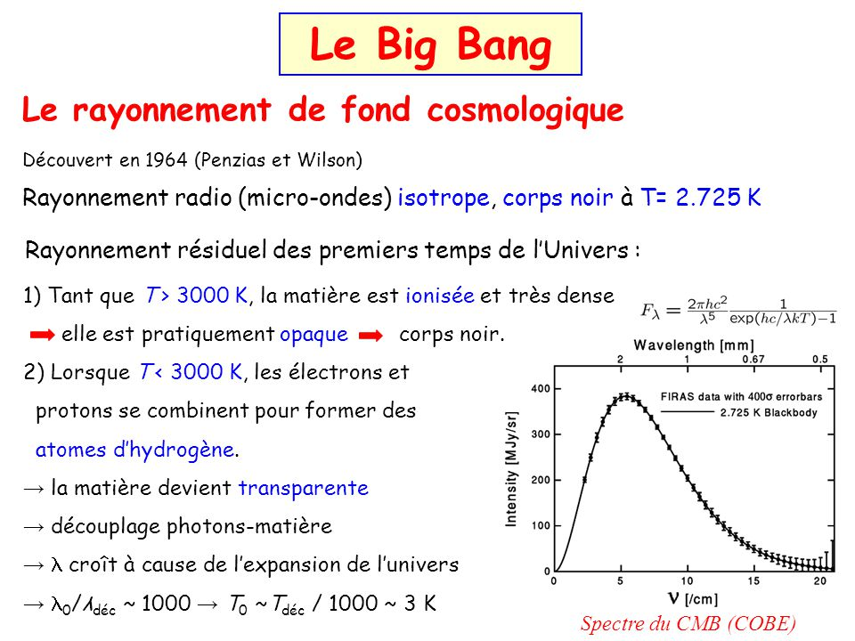 Le Big Bang Le rayonnement de fond cosmologique