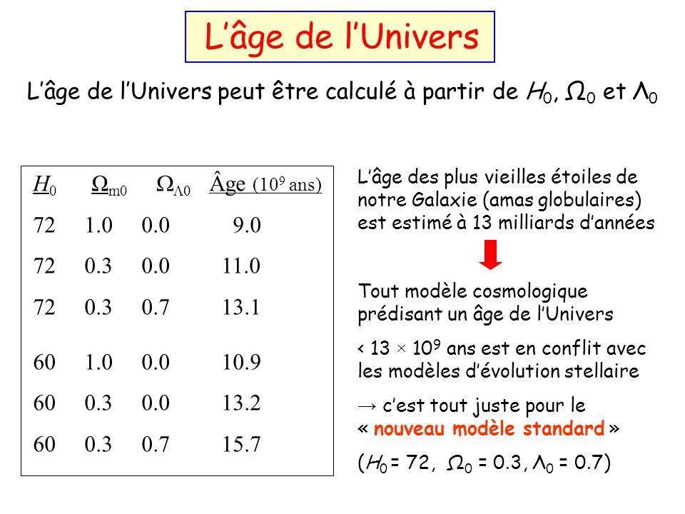 L'âge de l'Univers peut être calculé à partir de H0, Ω0 et Λ0