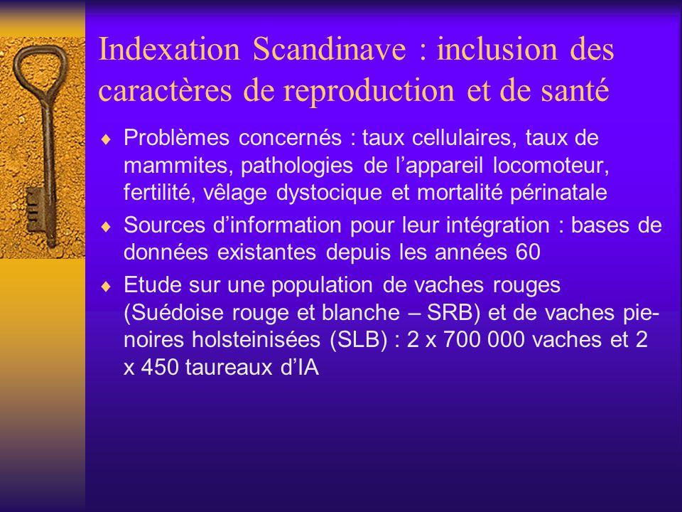 Indexation Scandinave : inclusion des caractères de reproduction et de santé