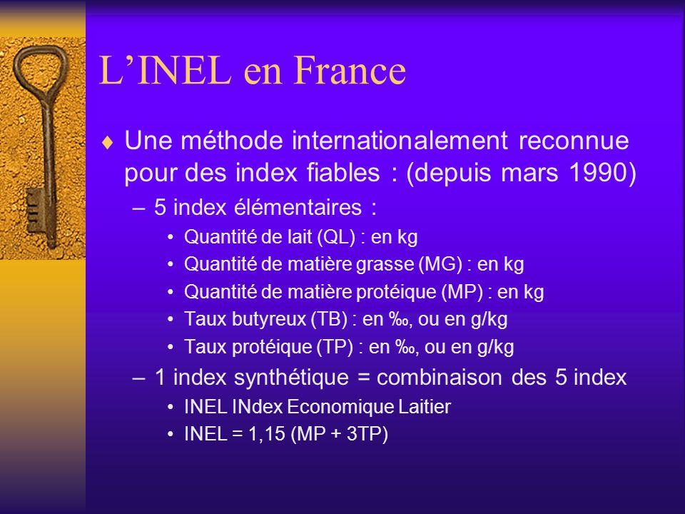 L'INEL en France Une méthode internationalement reconnue pour des index fiables : (depuis mars 1990)