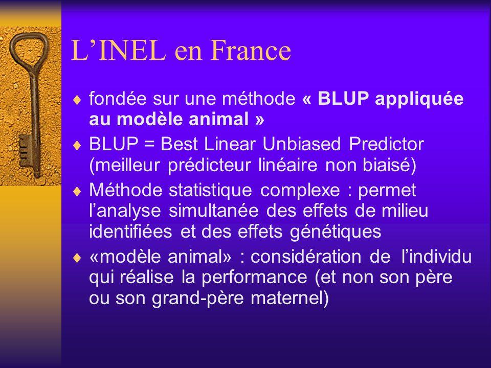 L'INEL en France fondée sur une méthode « BLUP appliquée au modèle animal »