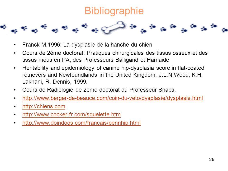 Bibliographie Franck M.1996: La dysplasie de la hanche du chien