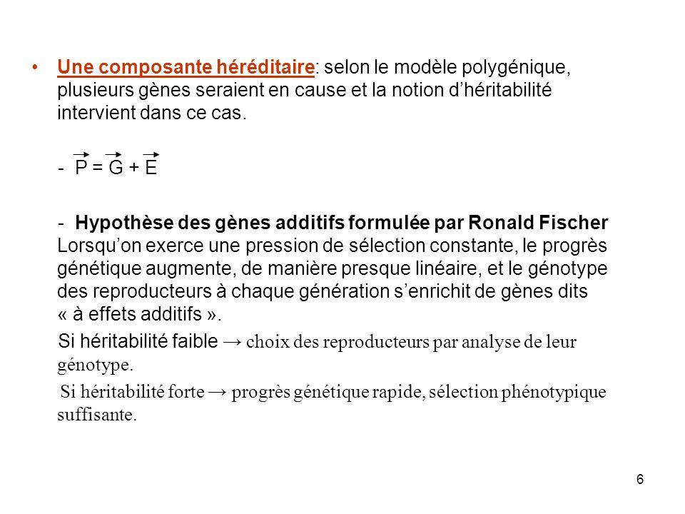 Une composante héréditaire: selon le modèle polygénique, plusieurs gènes seraient en cause et la notion d'héritabilité intervient dans ce cas.