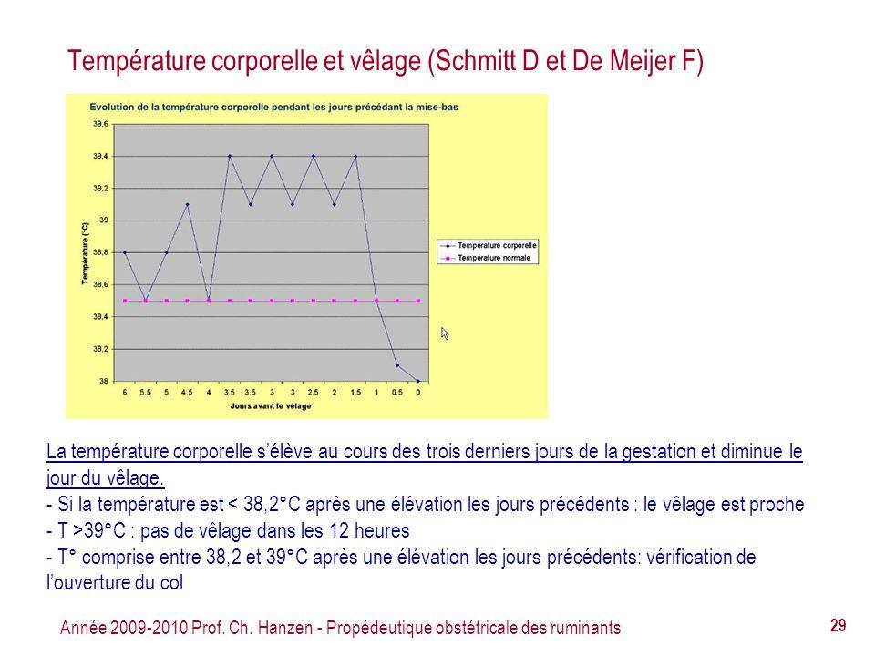 Température corporelle et vêlage (Schmitt D et De Meijer F)