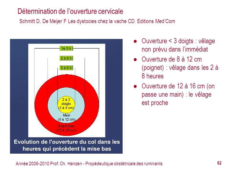 Détermination de l'ouverture cervicale Schmitt D, De Meijer F Les dystocies chez la vache CD. Editions Med'Com