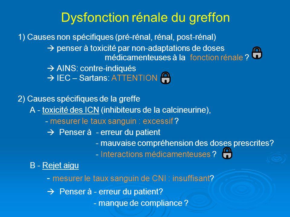 Dysfonction rénale du greffon