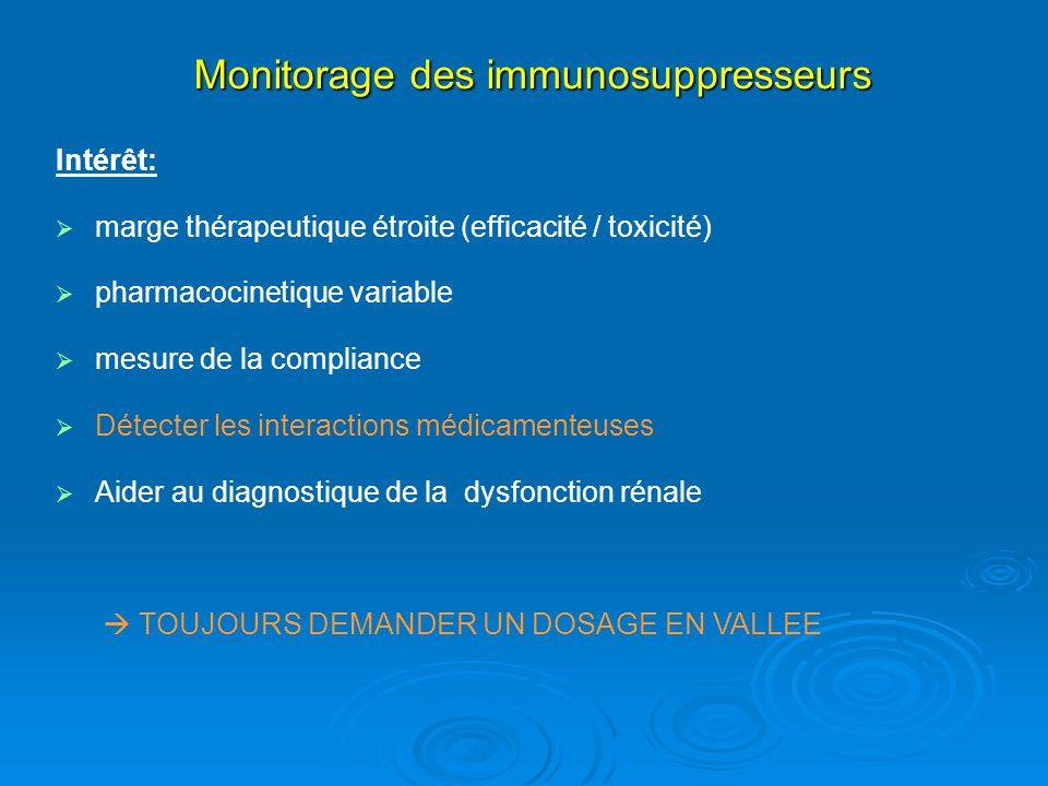 Monitorage des immunosuppresseurs