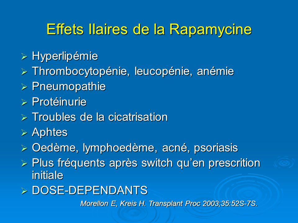 Effets IIaires de la Rapamycine