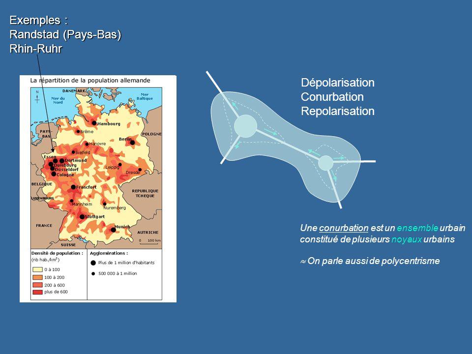 Exemples : Randstad (Pays-Bas) Rhin-Ruhr Dépolarisation Conurbation