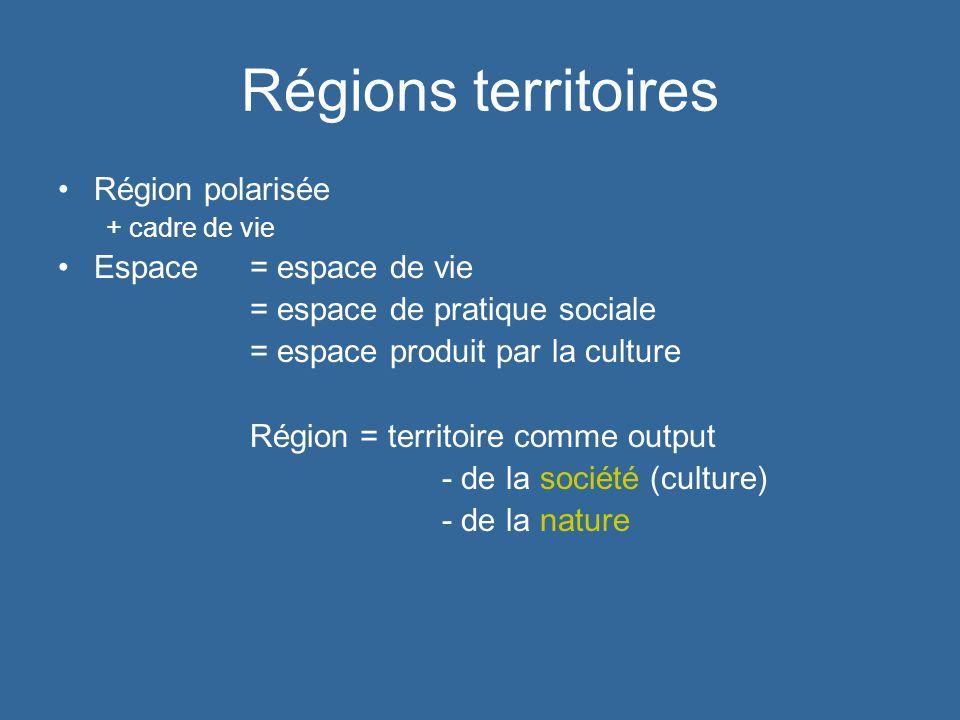 Régions territoires Région polarisée Espace = espace de vie