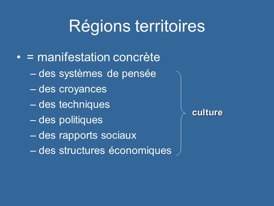 Régions territoires = manifestation concrète des systèmes de pensée