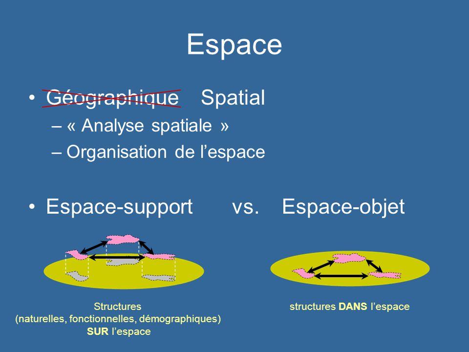 Espace Géographique Spatial Espace-support vs. Espace-objet