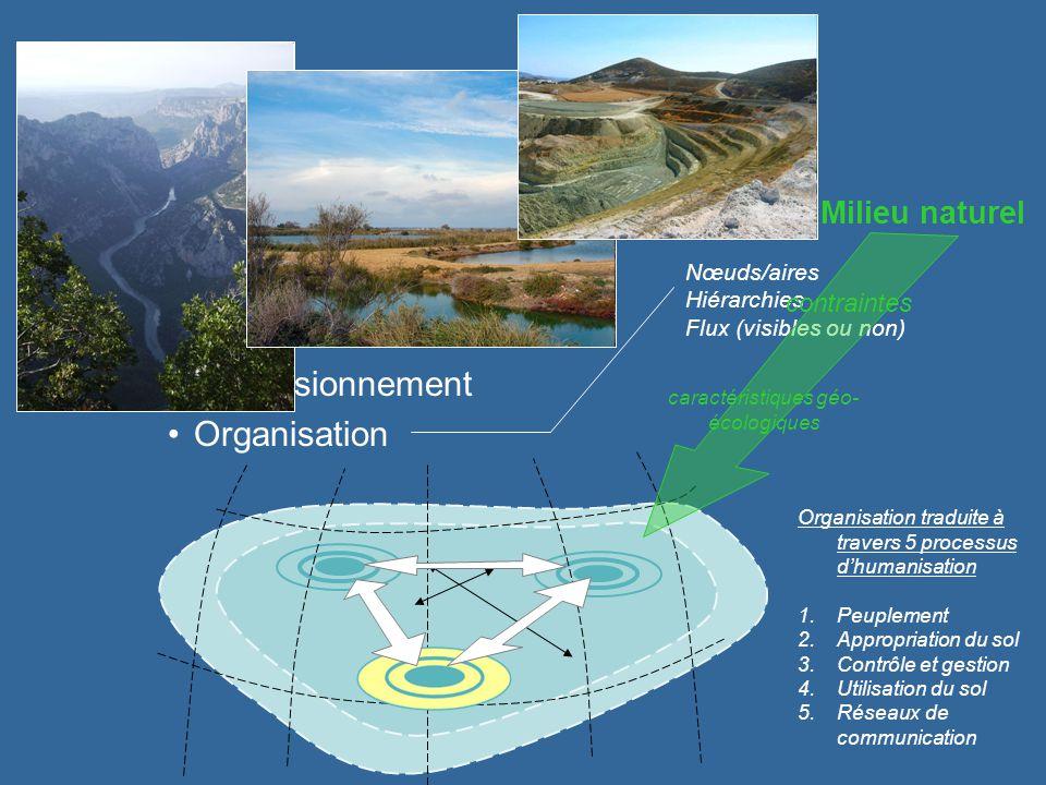 caractéristiques géo-écologiques