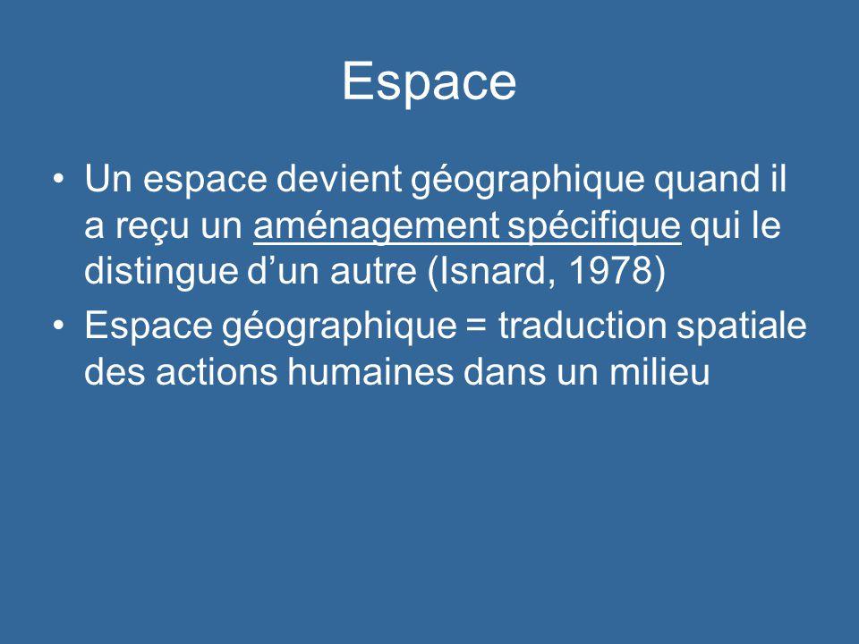 Espace Un espace devient géographique quand il a reçu un aménagement spécifique qui le distingue d'un autre (Isnard, 1978)