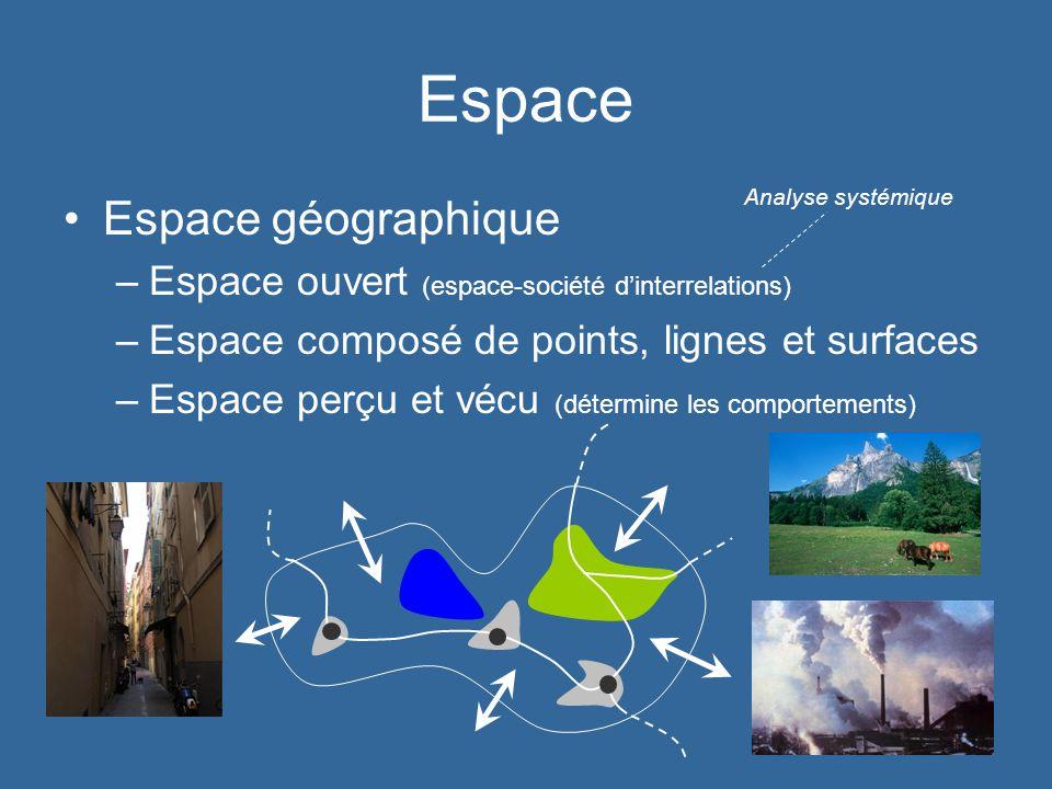 Espace Espace géographique