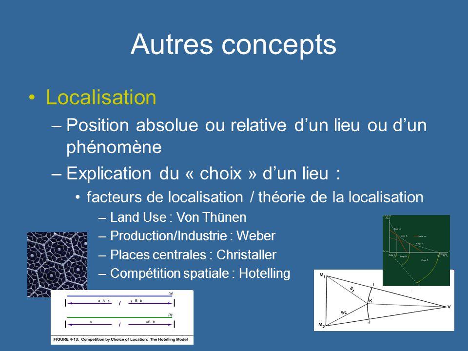 Autres concepts Localisation