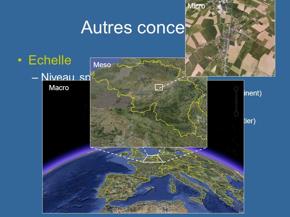 Autres concepts Echelle Niveau spatial d'analyse